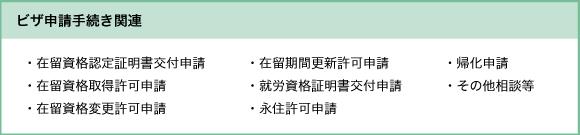 ビザ申請手続関連 在留資格認定証明書交付申請 在留資格取得許可申請 在留資格変更許可申請 在留期間更新許可申請 就労資格証明書交付申請 永住許可申請 帰化申請 その他相談等